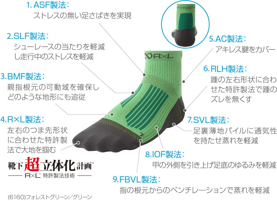 RA-1007 RUY SPEED 上田瑠偉使用モデル (6160)フォレストグリーン/グリーン